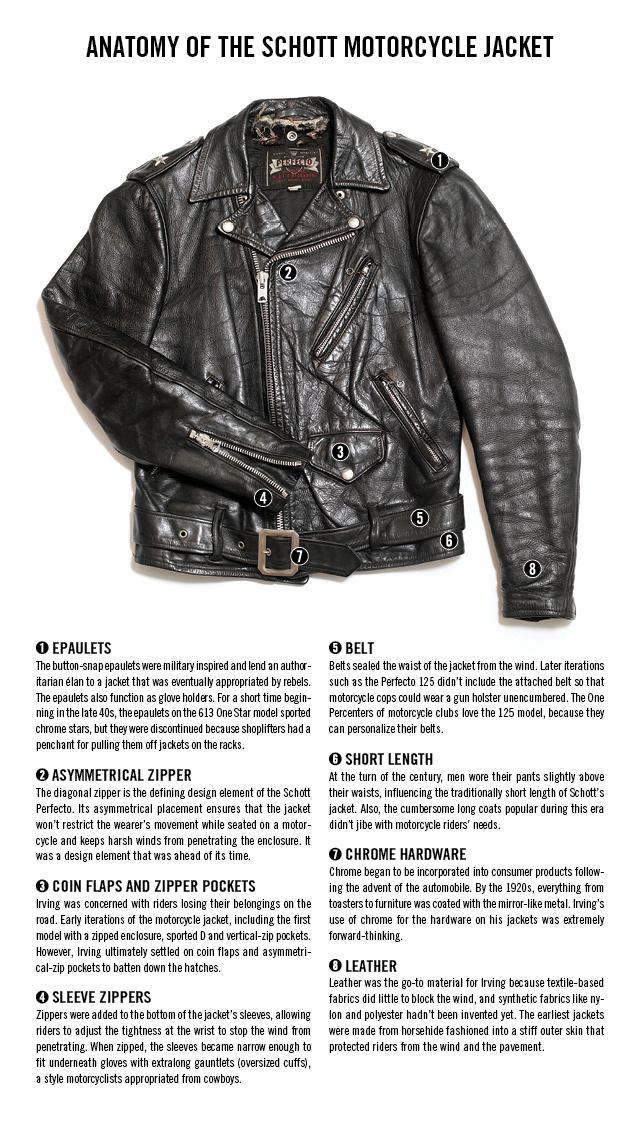 Anatomy of a Schott Motorcycle Jacket (Courtesy of VICE)